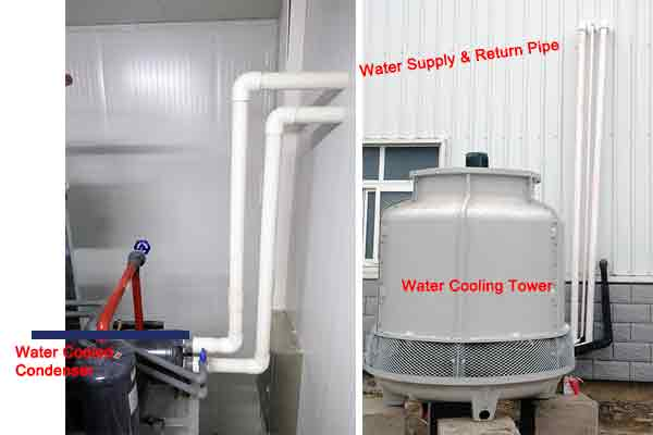 Water Cooled Condenser And Cooling Tower